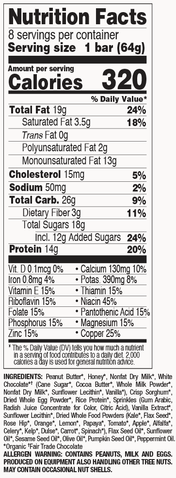 Candy Cane nutritional information