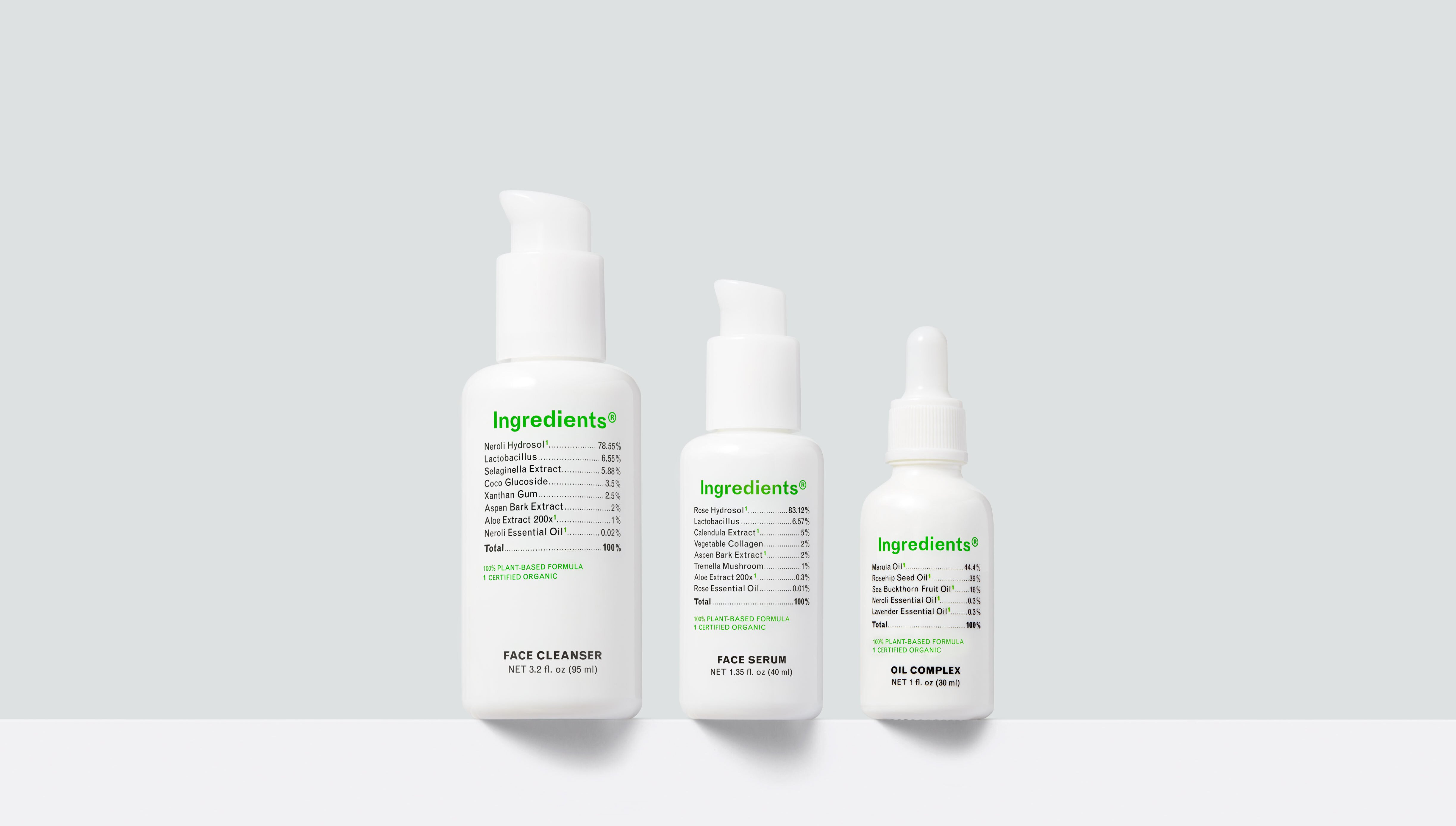 Skin Care Regimen Kit