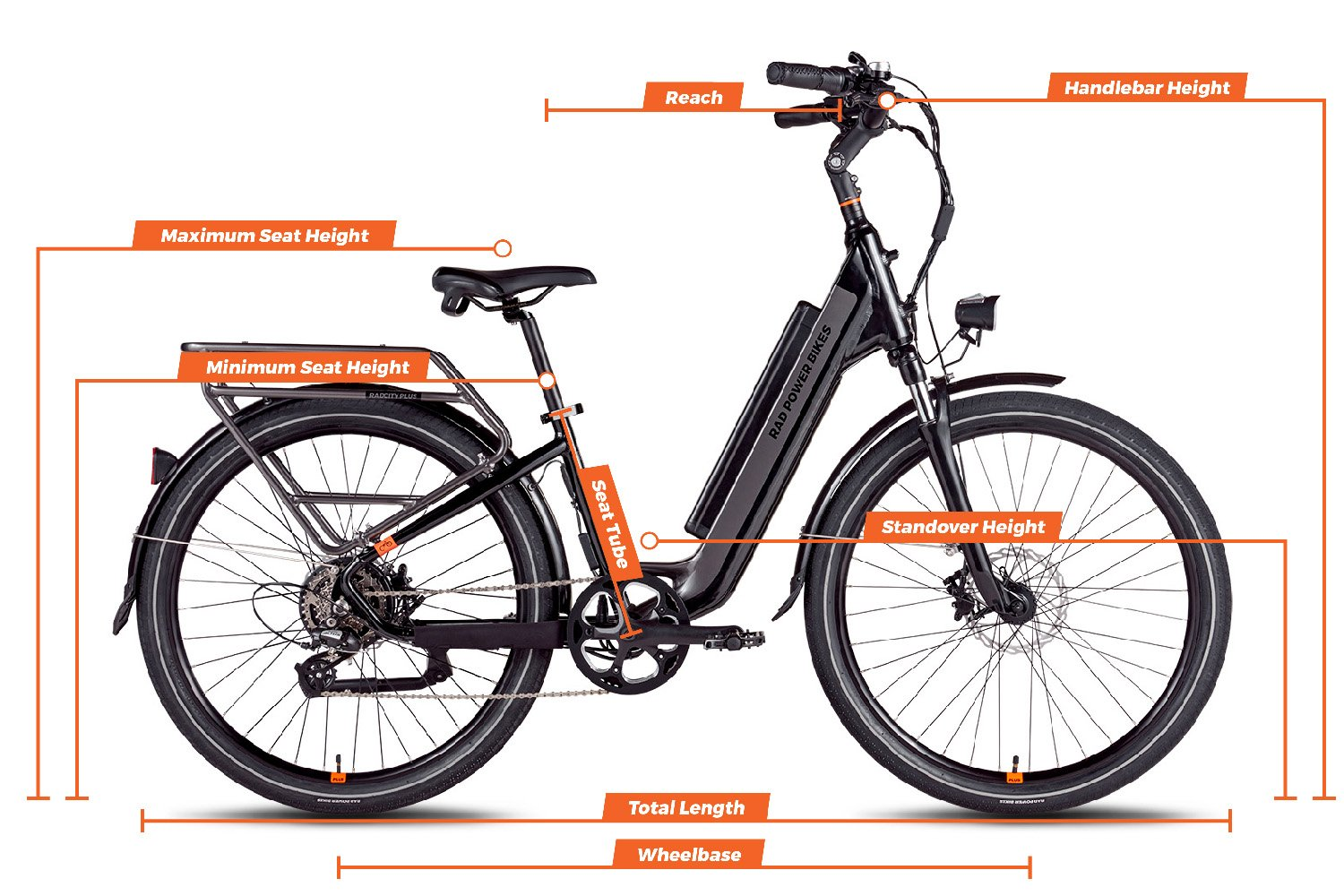Geometry chart for the RadCity 5 Plus Step-Thru Electric Commuter Bike