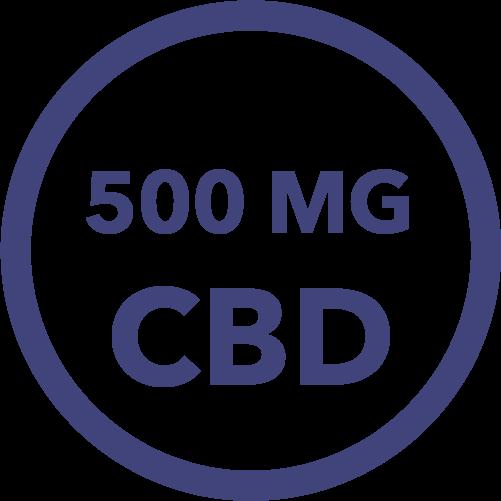 500 MG CBD