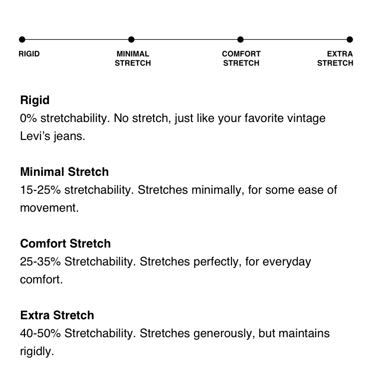 Stretch guide