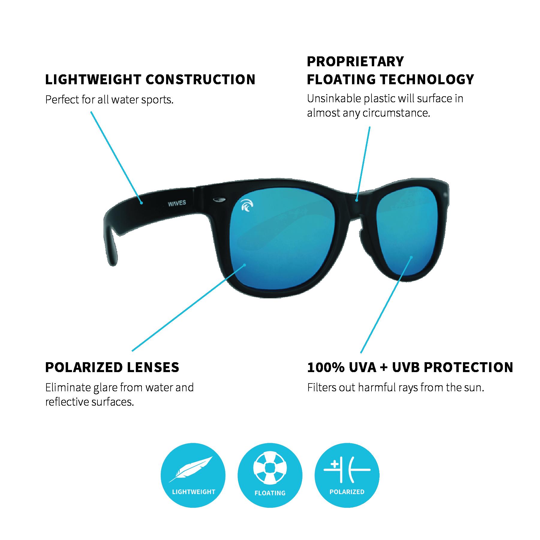 GMG Floating Sunglasses